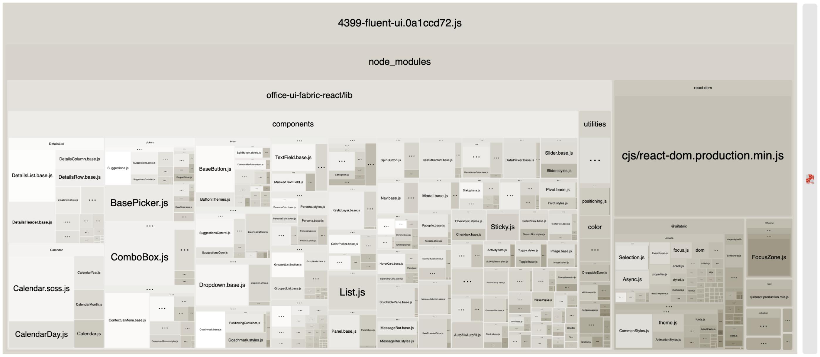 A screenshot of the bundle analyzer output
